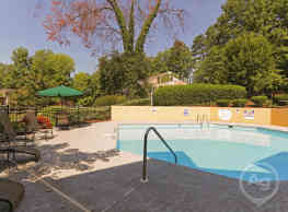 Wendover Walk Apartments - Charlotte