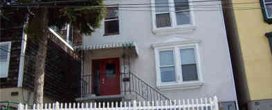 Apartments For Rent In Irvington, NY