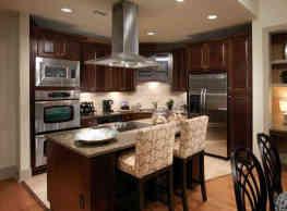 75201 Properties - Dallas