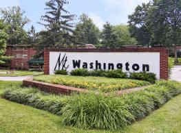 Mt Washington - Mount Washington