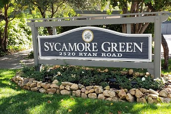 Community Signage, Sycamore Green, 0