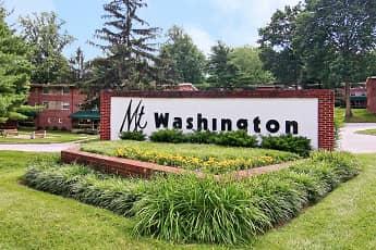 Community Signage, Mt Washington, 0