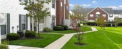 Ohio Business College Columbus Oh Apartments For Rent 213