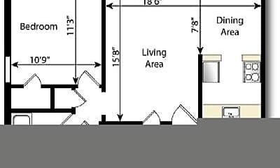 Bedroom, 1065 Pennsylvania St, 2