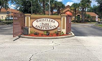 Whistler's Park, 1