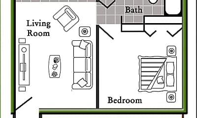 Bedroom, 308 Orchard Ln, 2
