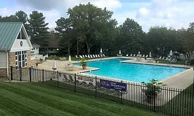 Pool, 1804 Snow Meadow Ln, 2