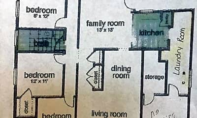 Bathroom, 201 Barrow Ct, 2