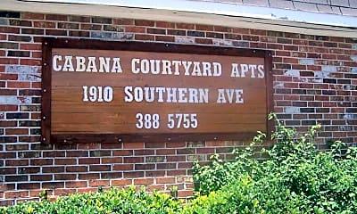 Cabana Courtyard Apartments, 0