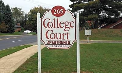 Community Signage, 265 Blue Course Dr, 0