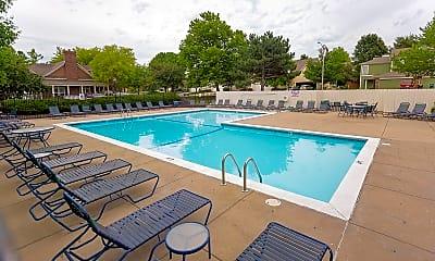 Pool, Centennial Park, 0