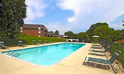 Pool, Tulip Grove, 0