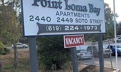 Point Loma, 1