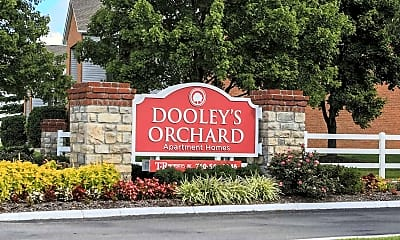 Dooley's Orchard, 0