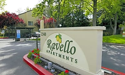 Ravello, 0
