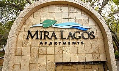 Community Signage, Mira Lagos, 2