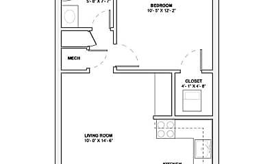 Kitchen, 511 S 31st St, 2
