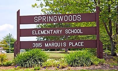 Community Signage, Springwoods at Lake Ridge Apartment Homes, 2