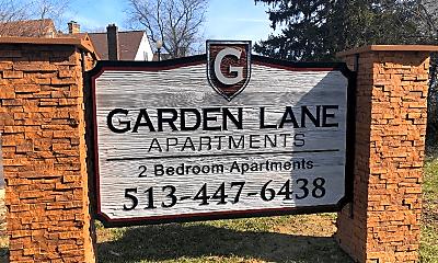Community Signage, 1729 Garden Ln, 2