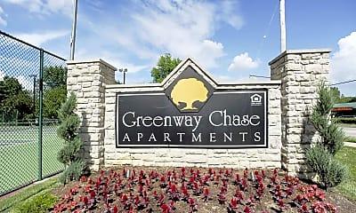 Community Signage, Greenway Chase, 2