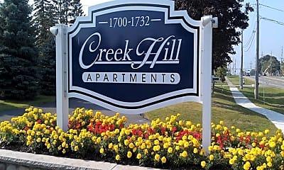Community Signage, Creek Hill, 2