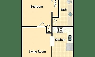 Pool, 1037 E Lexington Ave, 1