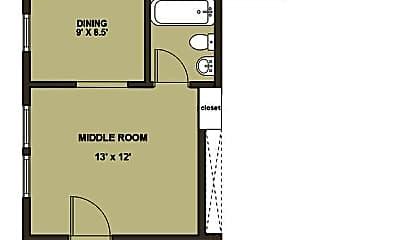 Kitchen, 1100 N Buchanan Blvd, 2