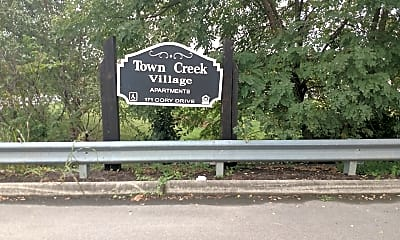 Town Creek Village, 1