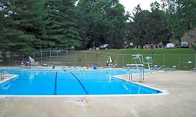 Pool, 12303 Braxfield Ct 4, 2
