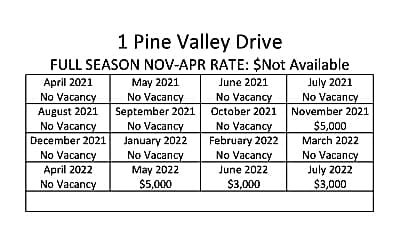 1 Pine Valley Dr, 0