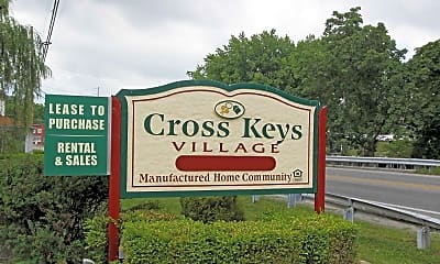 Community Signage, Cross Keys Village, 2