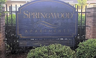 Springwood, 1