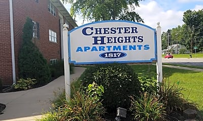Chester Heights, 1