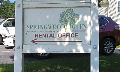 Springfield Glen Apartments (Springwood Glen Apartments), 1