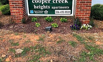 Cooper Creek Heights, 1