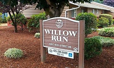 Willow Run, 1