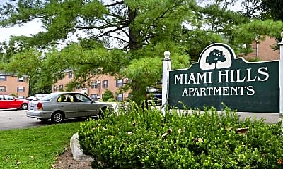 Community Signage, Miami Hills, 2