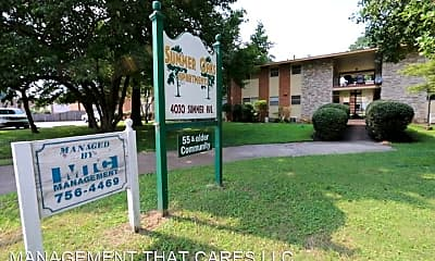 Community Signage, 4030 Summer Ave, 0