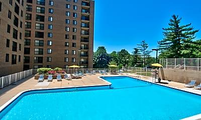Pool, Remington Place, 1