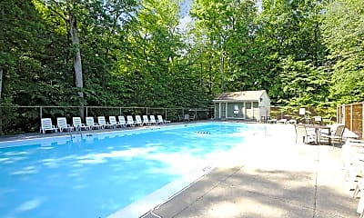Pool, Young's Mill Apartments, 1