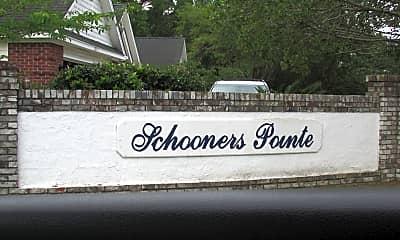 Community Signage, 1903 Norwood St SW, 2