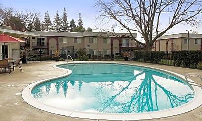 Pool, Wedgewood, 2