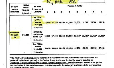 BayPointe Income Limits 2021.jpg, 1485 Gene Wilson Blvd # 24, 2