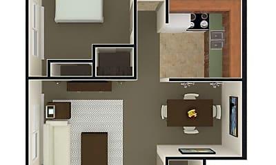 Bedroom, 5502 15th Ave NE, 2