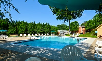 Pool, Rolling Glen Townhomes & Apartments, 2