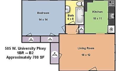 Building, 505 W University Pkwy, 2