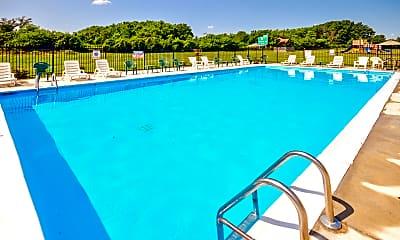 Pool, Horizons, 0