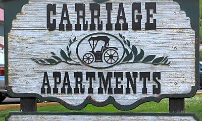 Community Signage, 1253 Royvonne Ave SE, 0
