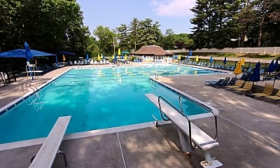 Pool, 6722 Sulky Ln, 2