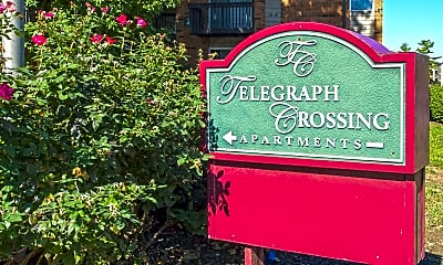 Community Signage, Telegraph Crossing, 2
